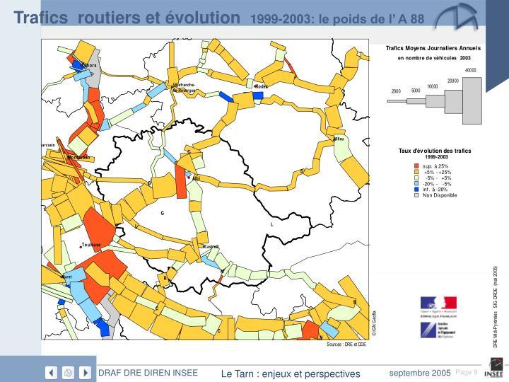Trafics  routiers et évolution