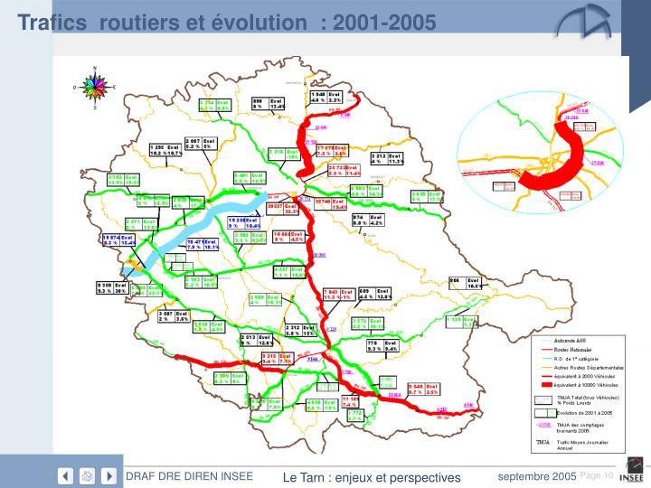 Trafics  routiers et évolution  : 2001-2005