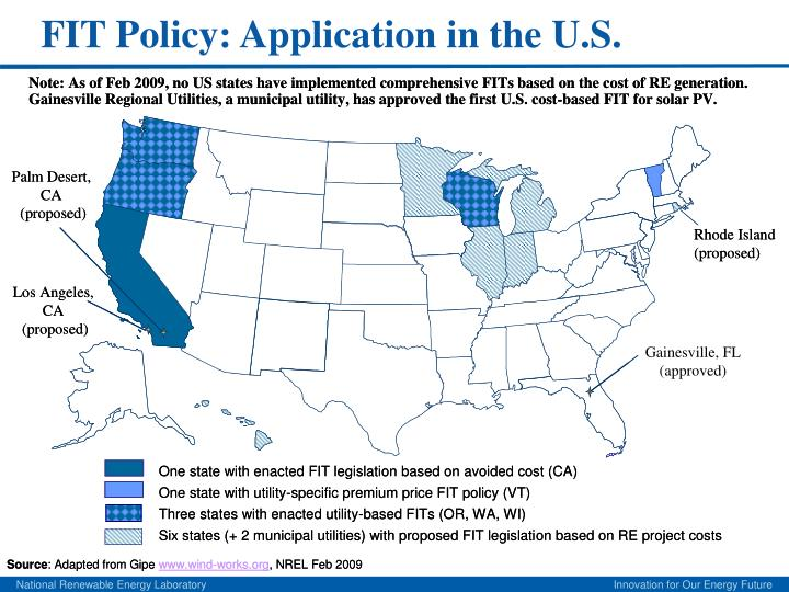FIT Policy: Application in the U.S.