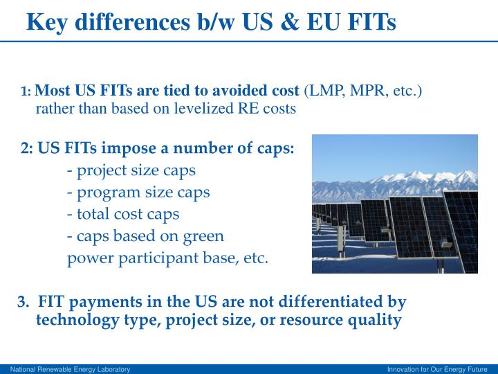 Key differences b/w US & EU FITs