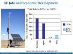 re jobs and economic development
