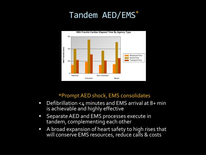 Tandem AED/EMS