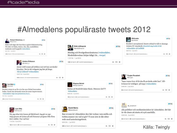 #Almedalens populäraste