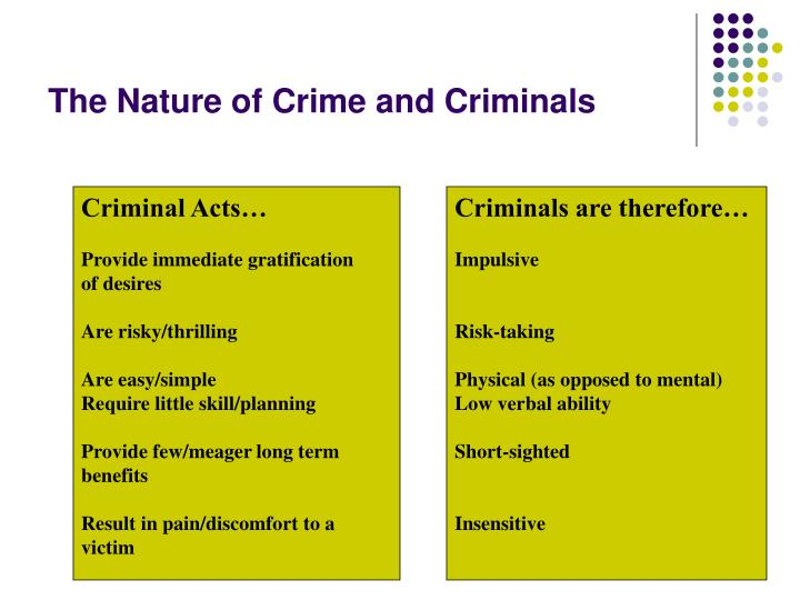 the nature of crime Blackwell reference online is the largest academic online reference library giving instant access to the most authoritative and up-to-date scholarship across the.