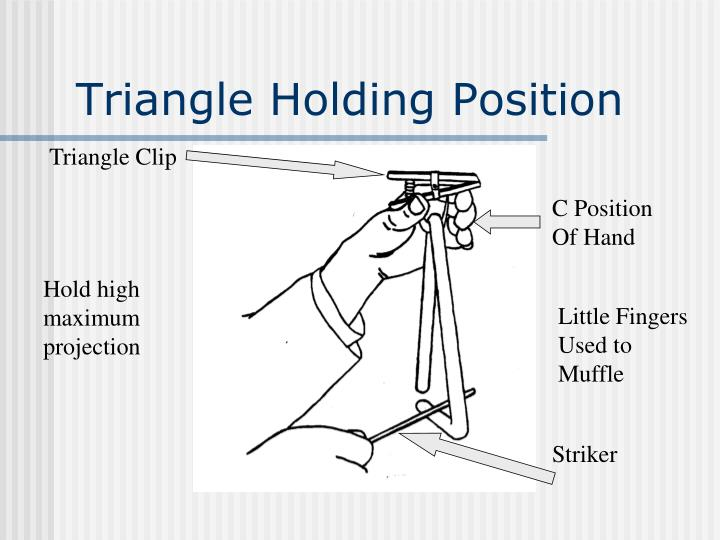 Triangle Holding Position