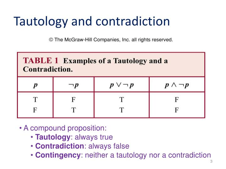 Tautology and contradiction