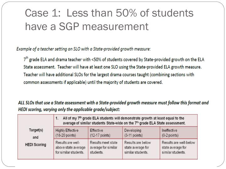 Case 1:  Less than 50% of students have a SGP measurement