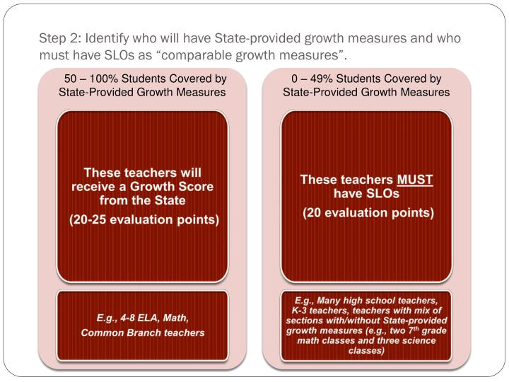 "Step 2: Identify who will have State-provided growth measures and who must have SLOs as ""comparable growth measures""."