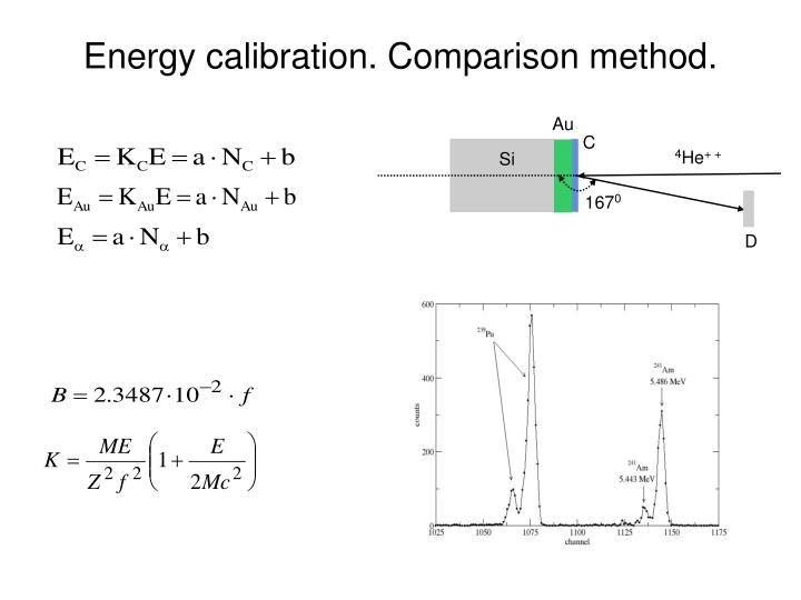 Energy calibration. Comparison method.