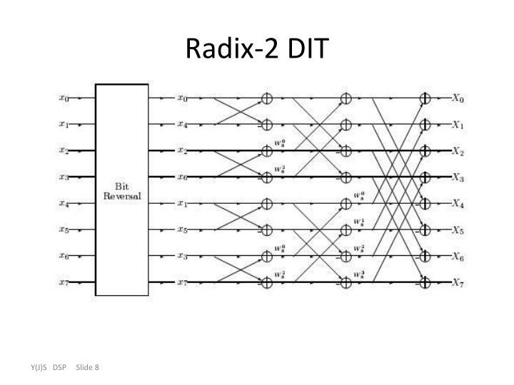 Radix-2 DIT