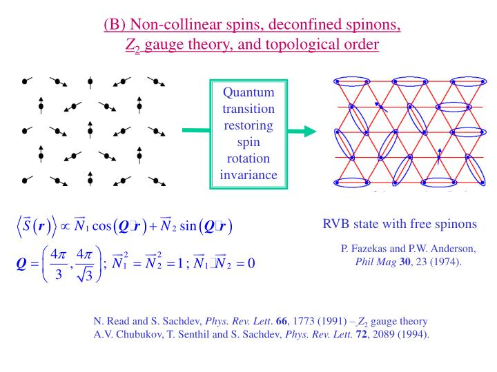 Quantum transition restoring spin rotation invariance