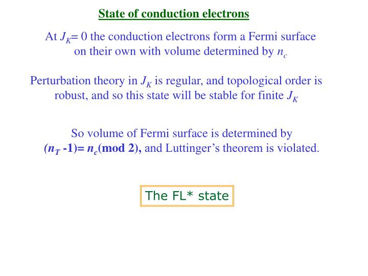 State of conduction electrons