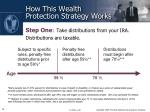 how this wealth protection strategy works1