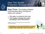 how this wealth protection strategy works3