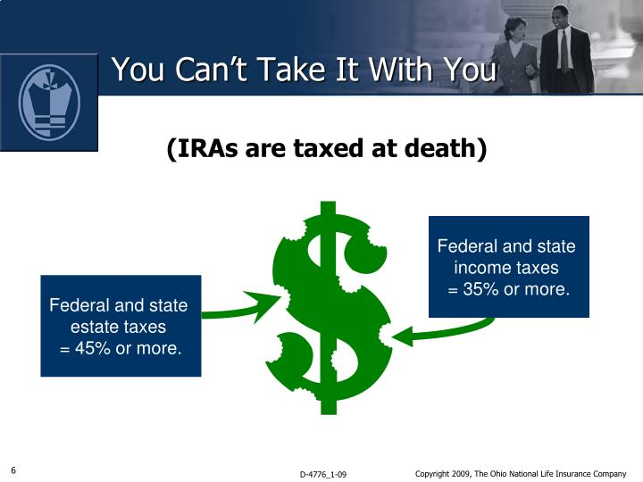 (IRAs are taxed at death)