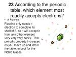 23 according to the periodic table which element most readily accepts electrons