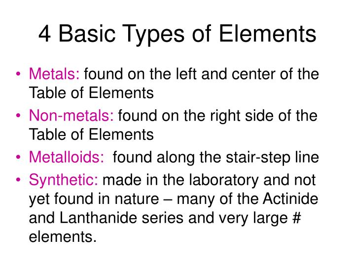 4 Basic Types of Elements
