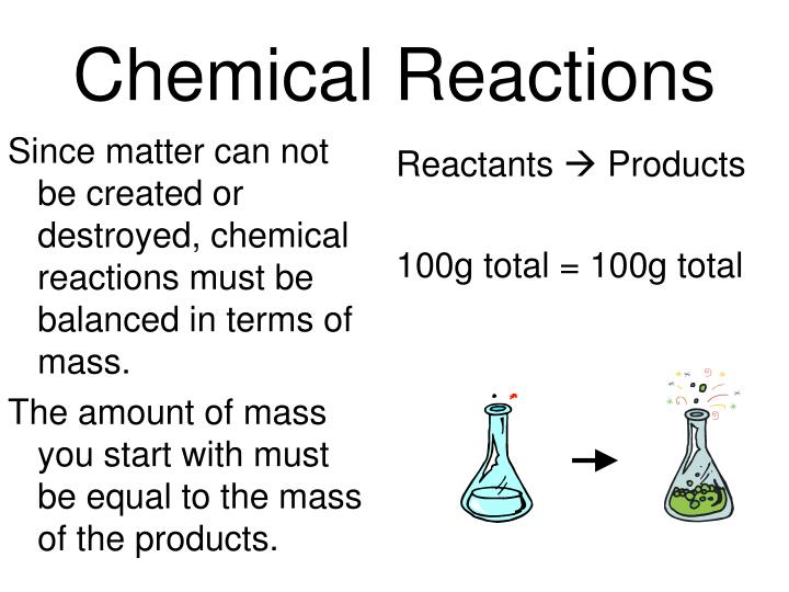 Since matter can not be created or destroyed, chemical reactions must be balanced in terms of mass.