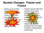 nuclear changes fission and fusion