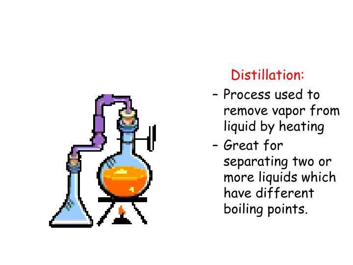 Distillation: