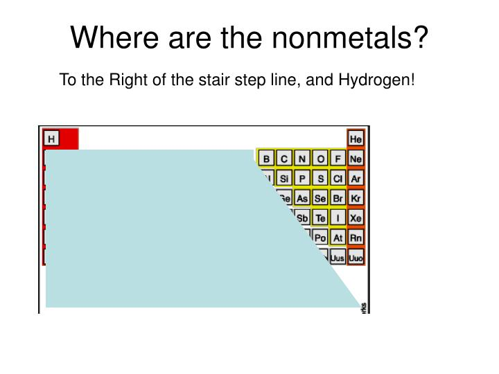 Where are the nonmetals?