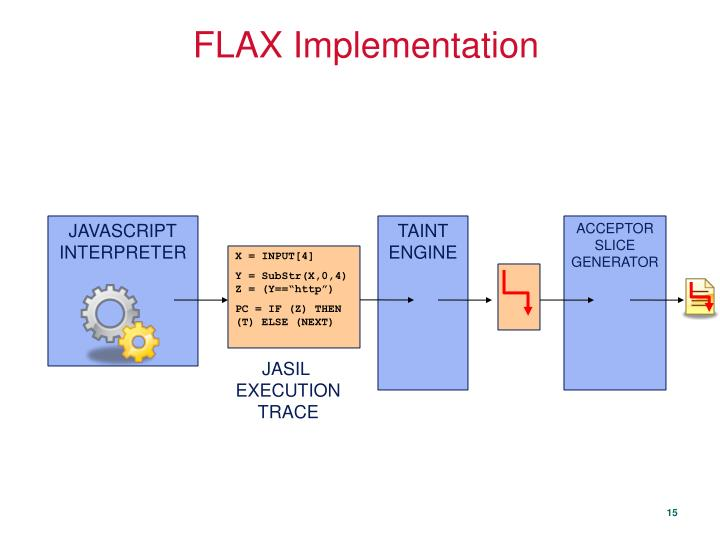 FLAX Implementation