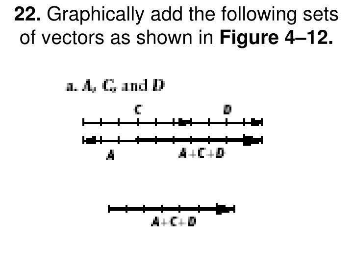 22 graphically add the following sets of vectors as shown in figure 4 12