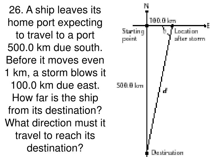 26. A ship leaves its home port expecting to travel to a port 500.0 km due south. Before it moves even 1 km, a storm blows it 100.0 km due east. How far is the ship from its destination? What direction must it travel to reach its destination?