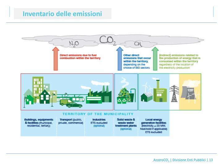 Inventario delle emissioni
