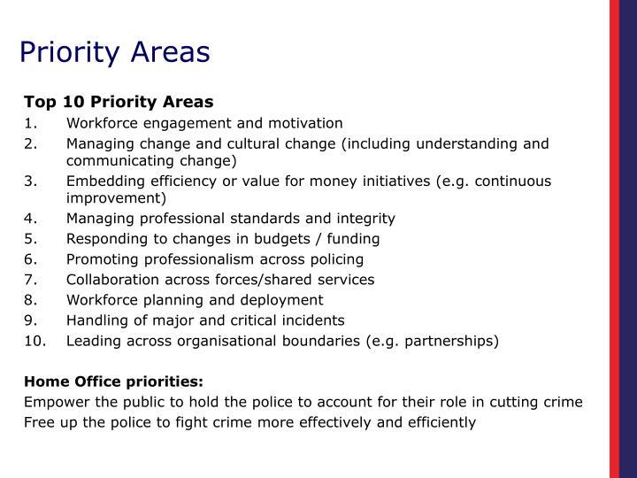 Priority Areas