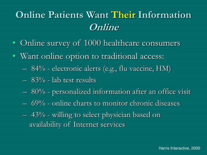 Online Patients Want