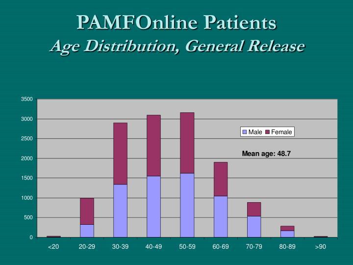 PAMFOnline Patients