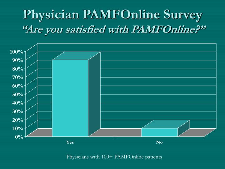 Physician PAMFOnline Survey