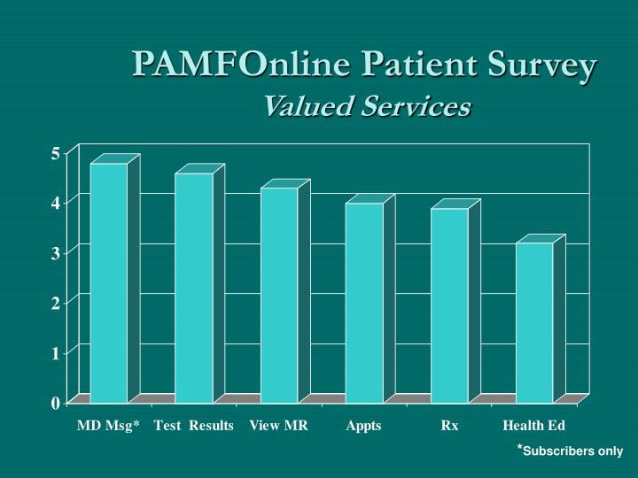 PAMFOnline Patient Survey