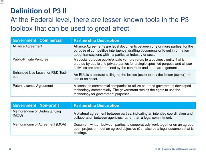Definition of P3 II