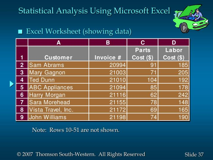 Statistical Analysis Using Microsoft Excel