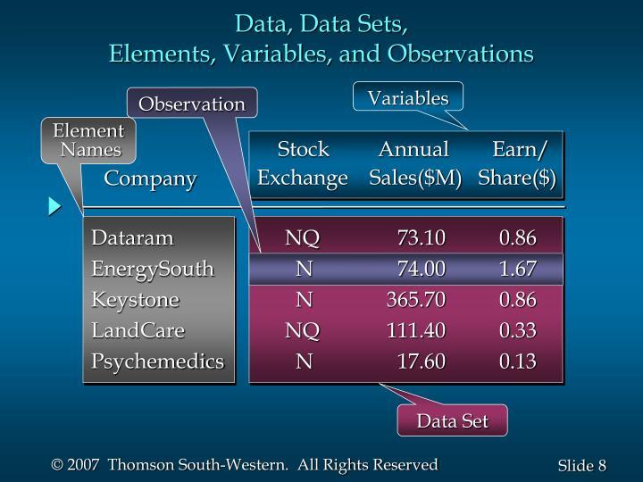Data, Data Sets,