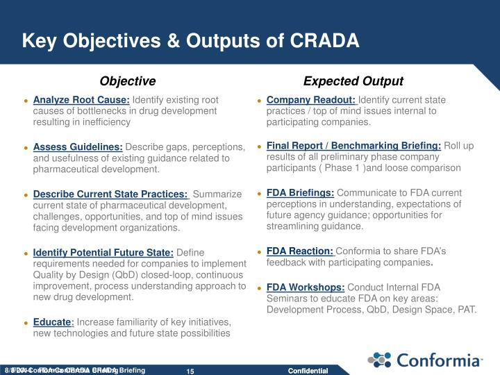 Key Objectives & Outputs of CRADA
