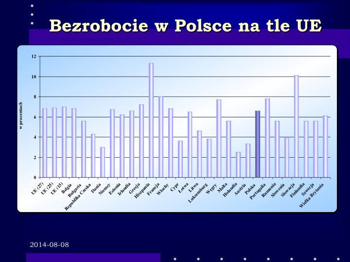 Bezrobocie w Polsce na tle UE