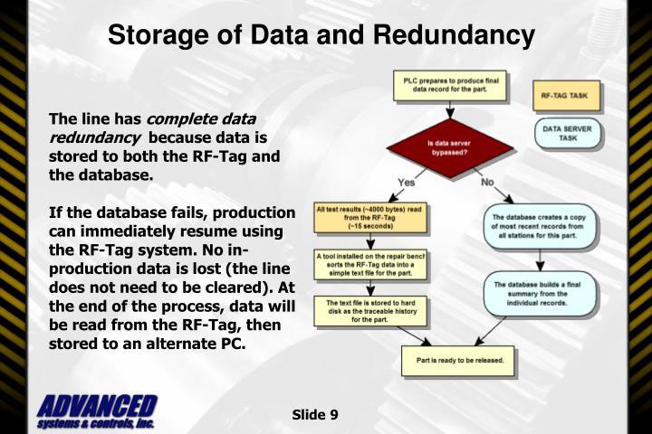 Storage of Data and Redundancy