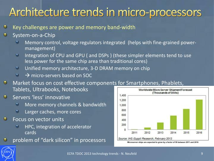 Architecture trends in micro-processors