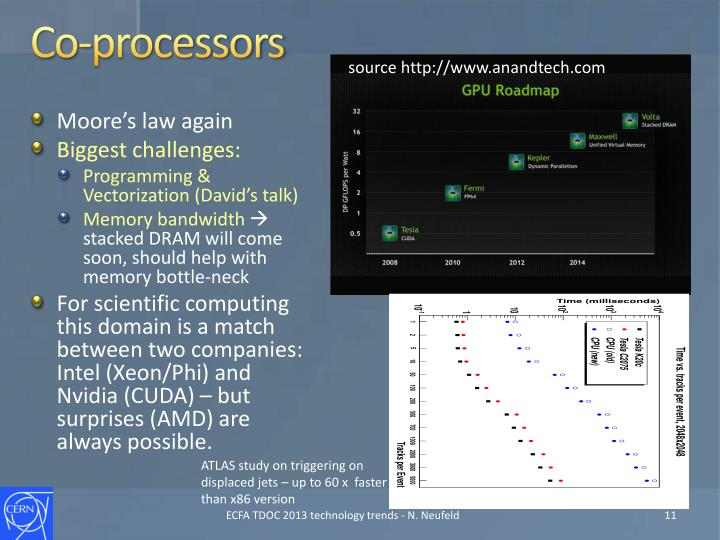 Co-processors