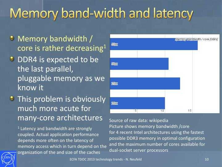 Memory band-width and latency