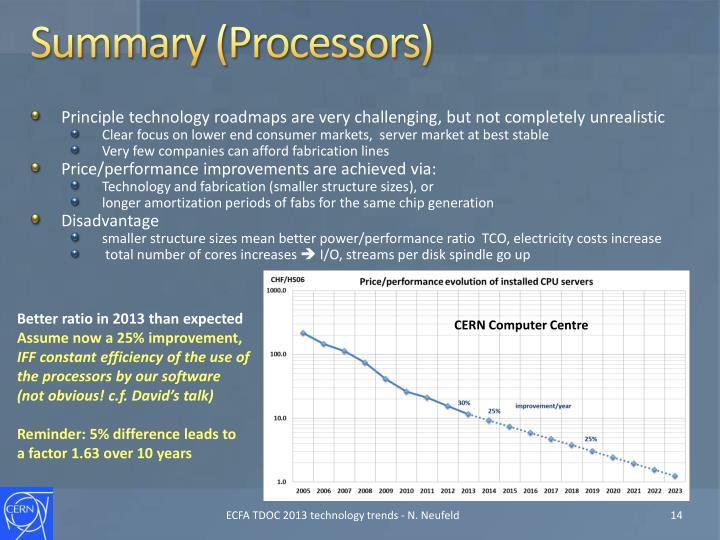 Summary (Processors)