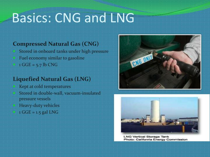 Basics: CNG and LNG
