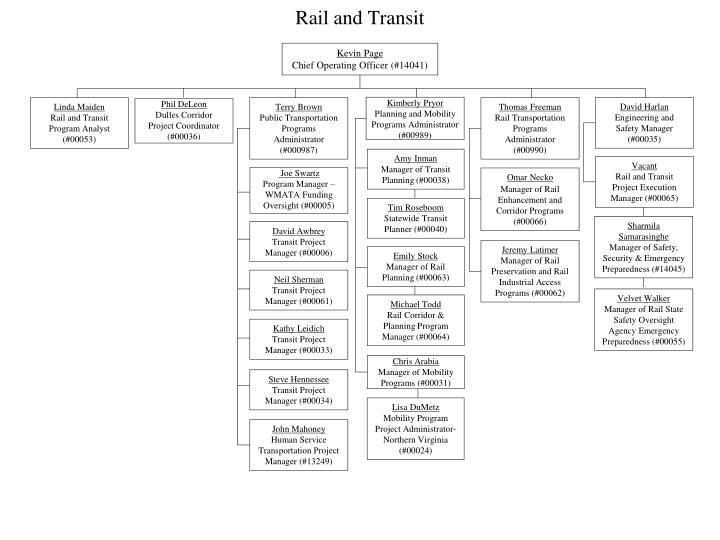 Rail and transit