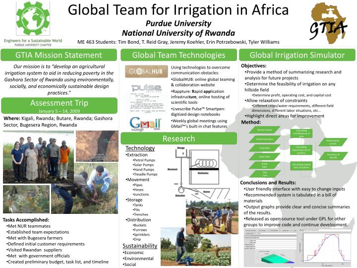 Global Team for Irrigation in Africa