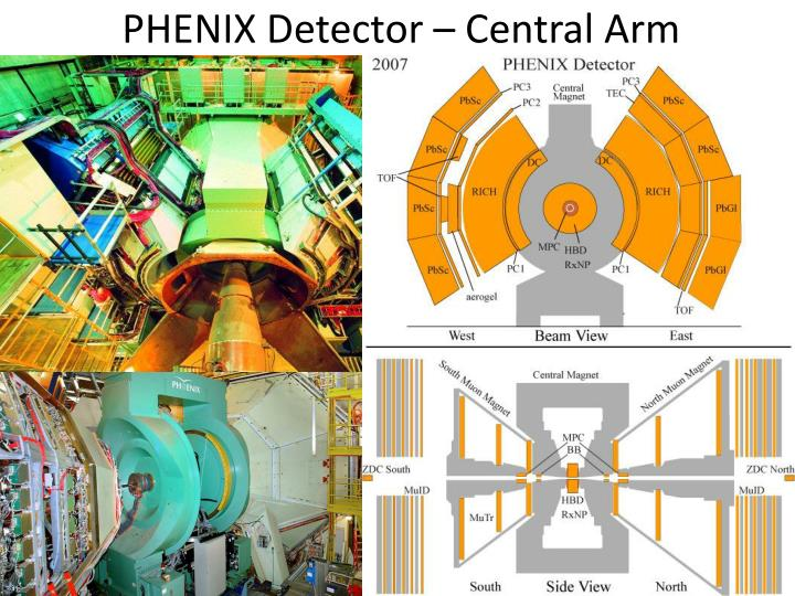 PHENIX Detector – Central Arm