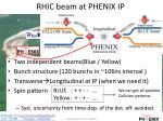 rhic beam at phenix ip