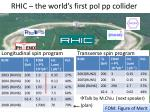 rhic the world s first pol pp collider1